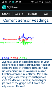 MyShake App - Current Sensor Readings